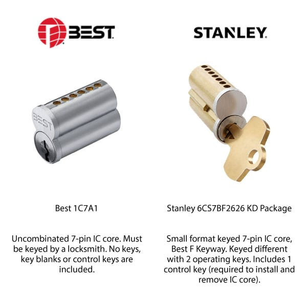 Best 12e72 S2 Rp3 Rim Cylinder Housing Less Sfic Core